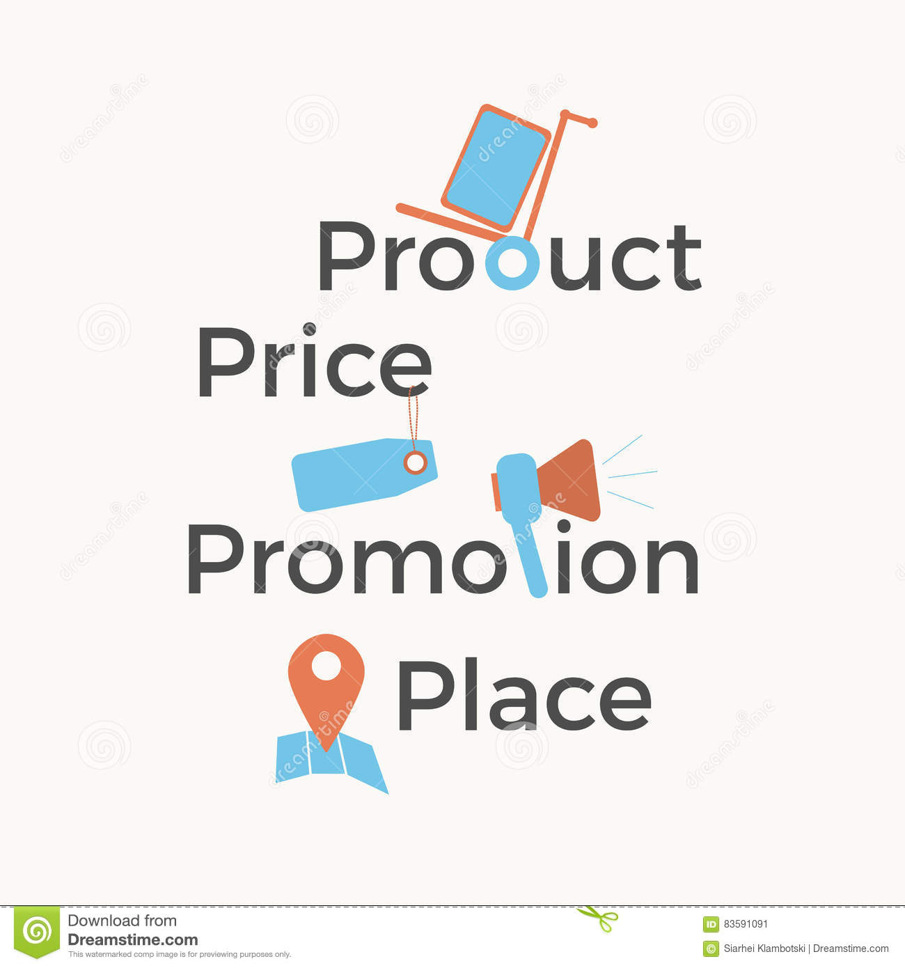 marketing mix concept The creative and challenging job of marketing is a team work and part of marketing process entails the allocation of responsibilities to members of this marketing team.
