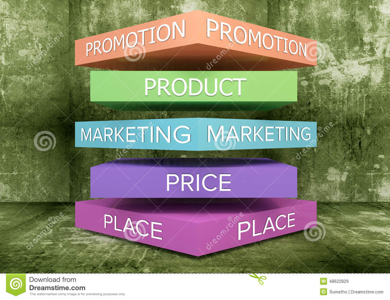 marketing concept case study These approaches are called marketing concepts, or a philosophy that determines what type of marketing tools are used by a company marketing concepts are driven by a clear objective that takes.