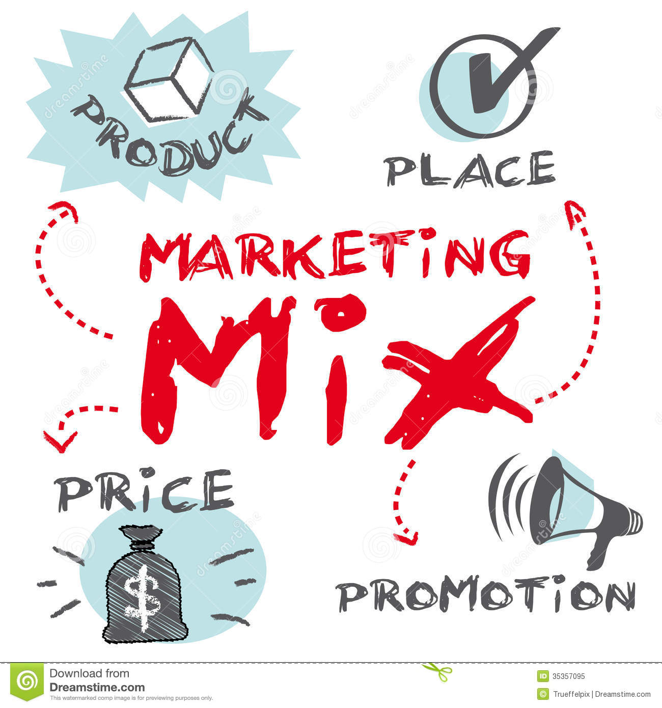 external image marketing-mix-product-place-promotion-price-infografic-business-tool-used-professionals-four-ps-35357095.jpg