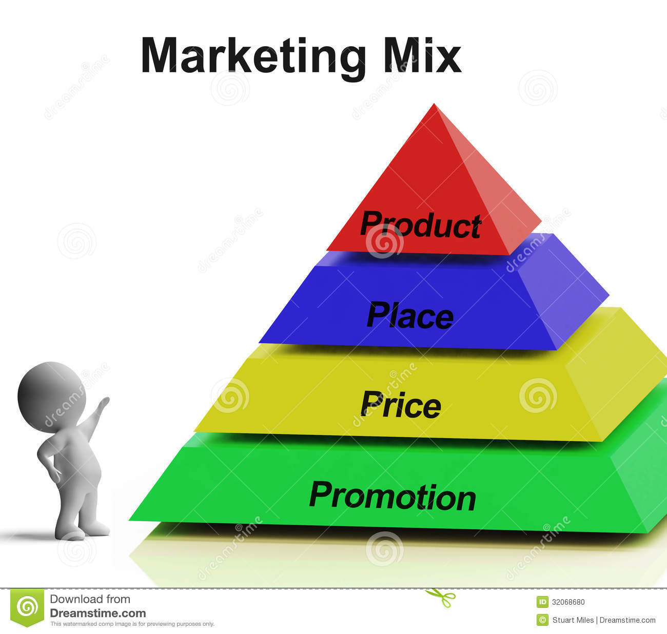 marketing-mix-pyramid-showing-place-price-product-promotions-shows-32068680.jpg