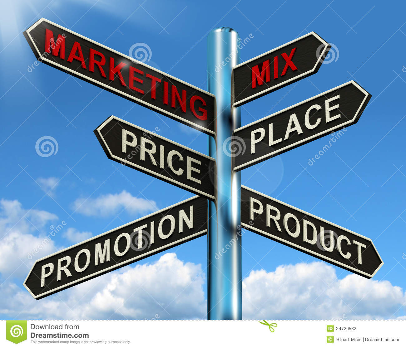how to create a sales mix