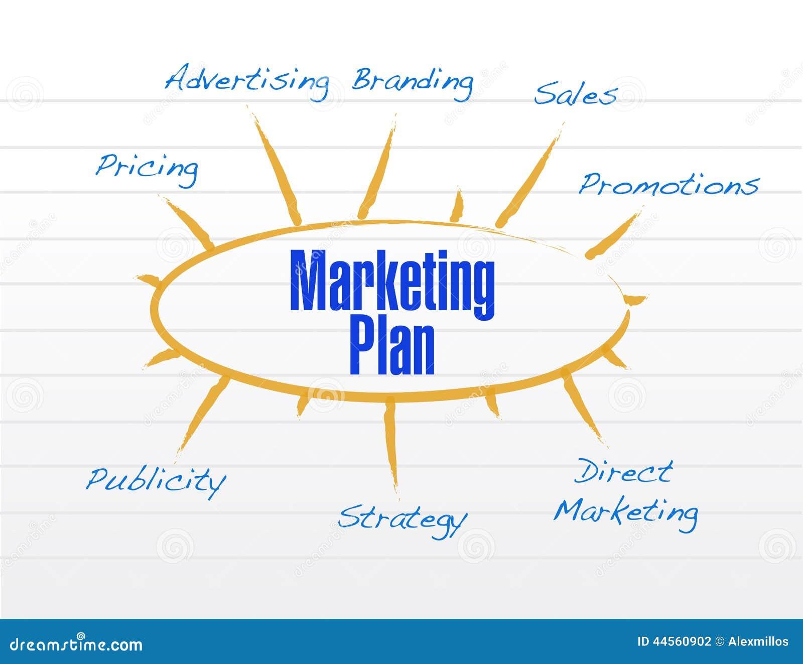 Al ikhsan marketing strategy