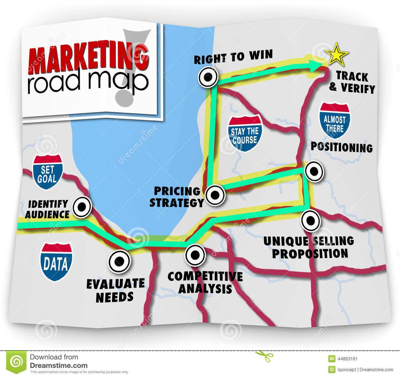 Marketing Road Map Directions Success Launch New Product Business