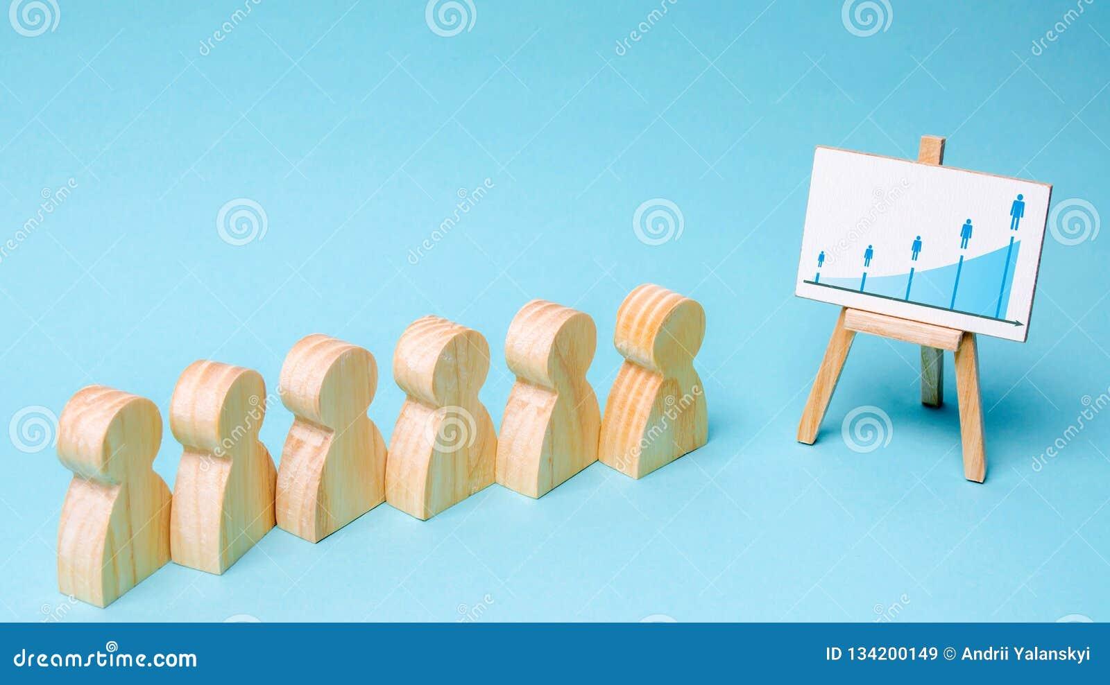 Marketing segmentatie De analyse van de markt Het concept menselijk middelbeheer in een commercieel team Werkend personeel Het co