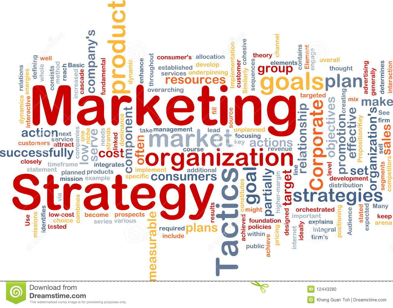Marketing Strategy  Entrepreneurship Dream Board