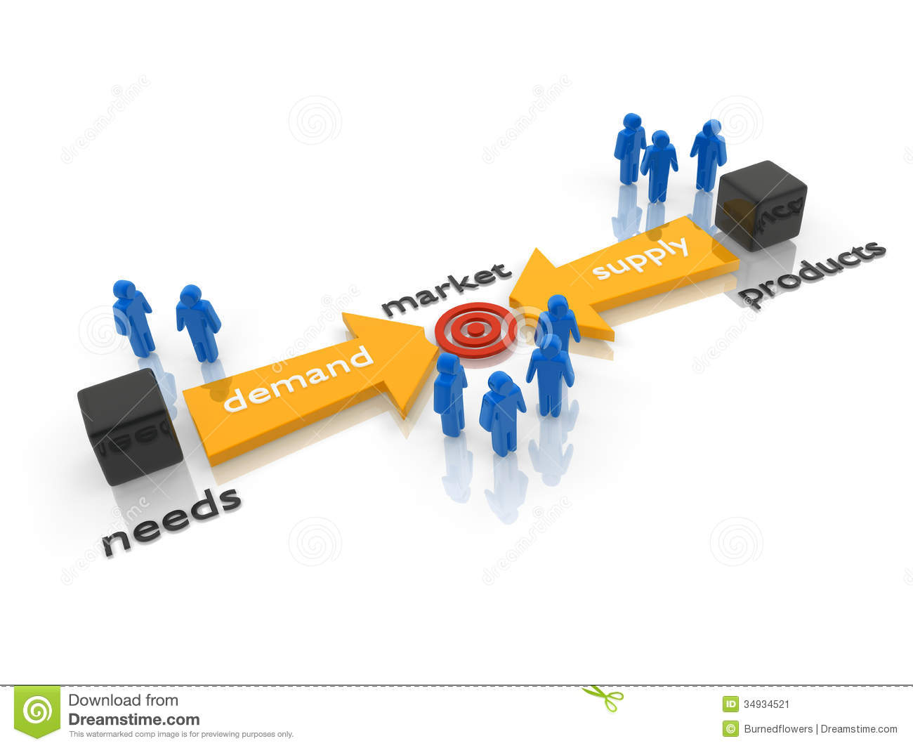 Marketing Supply And Demand Diagram Stock Image - Image: 34934521