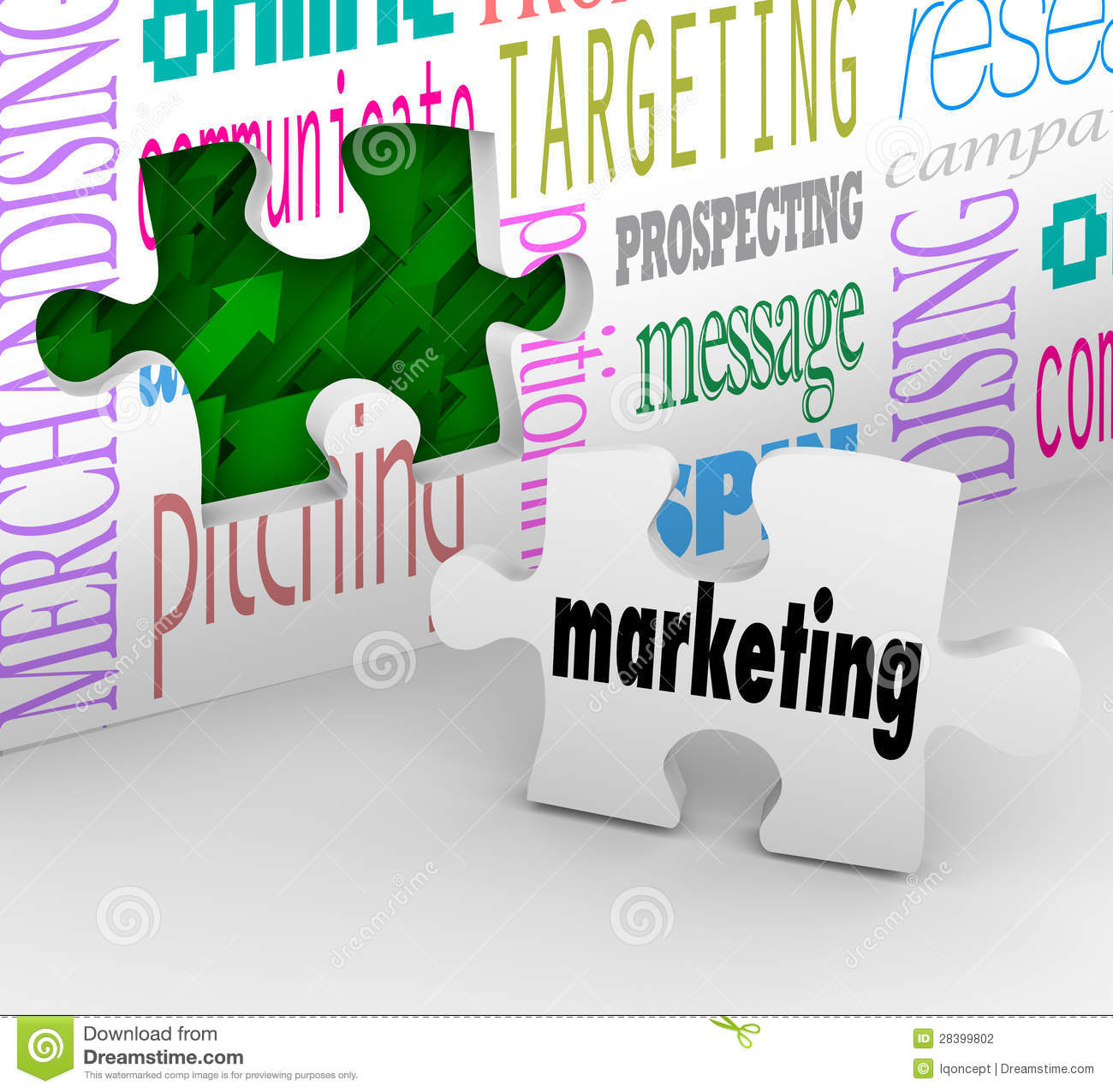 brand loyalty awarness promotion The creation and importance of brand awareness, brand image, and brand loyalty is discussed followed by the evaluation of servis sales corporation as how successful.