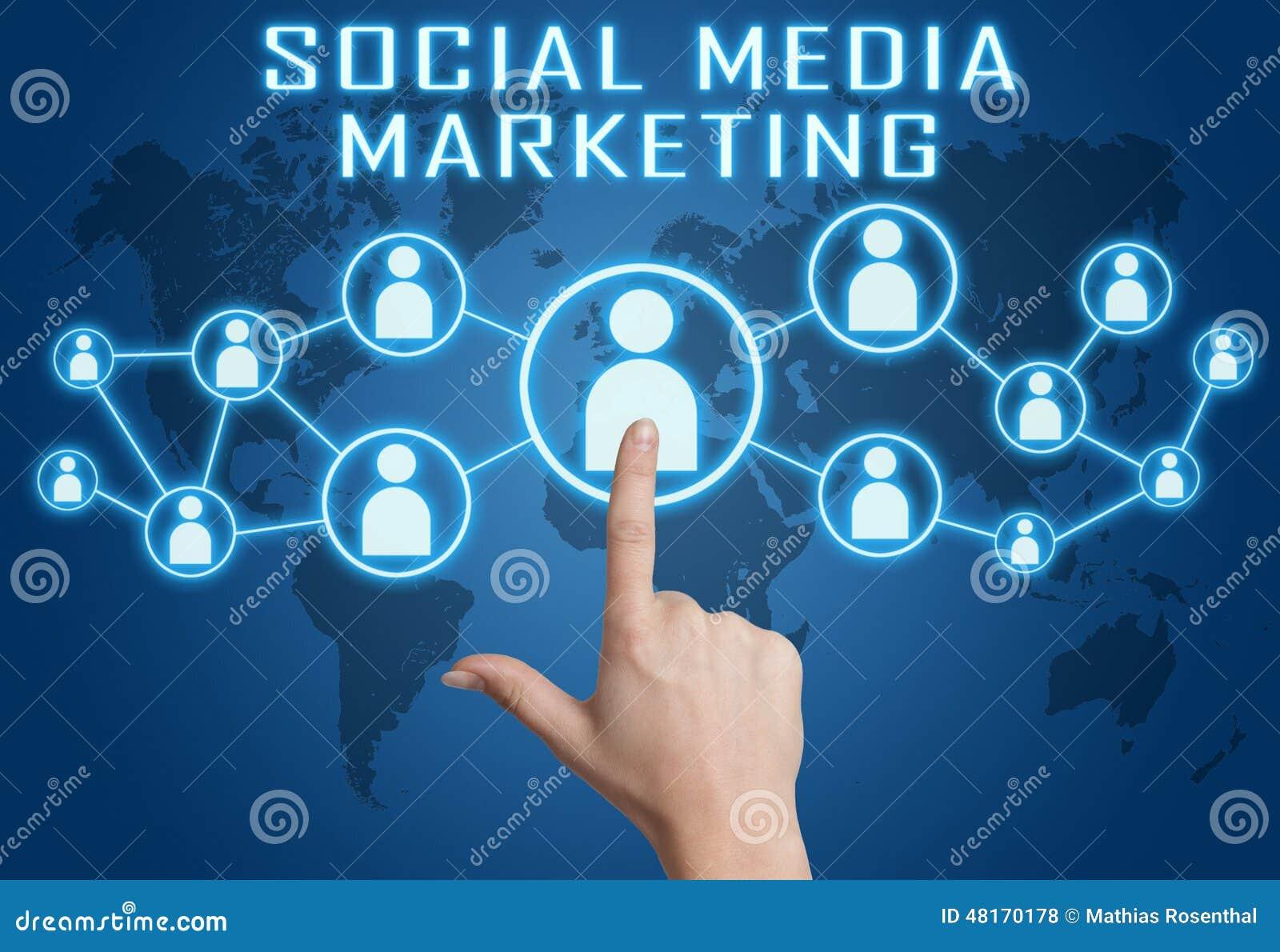 Marketingowy medialny socjalny
