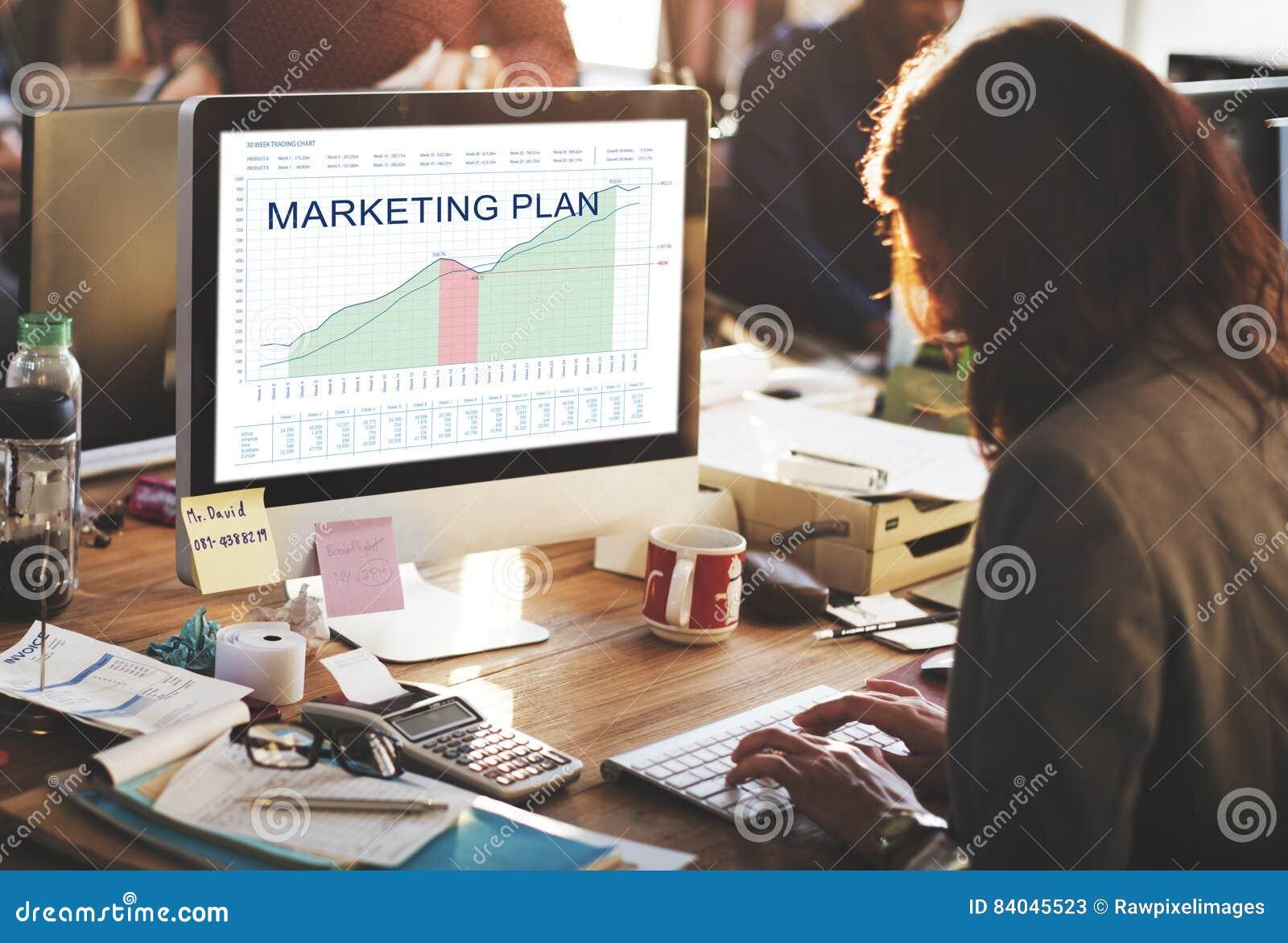 Marknadsföringsplananalys Graphs begrepp för affärsmål