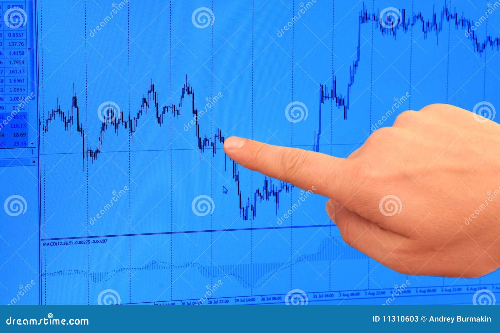Markt analysieren