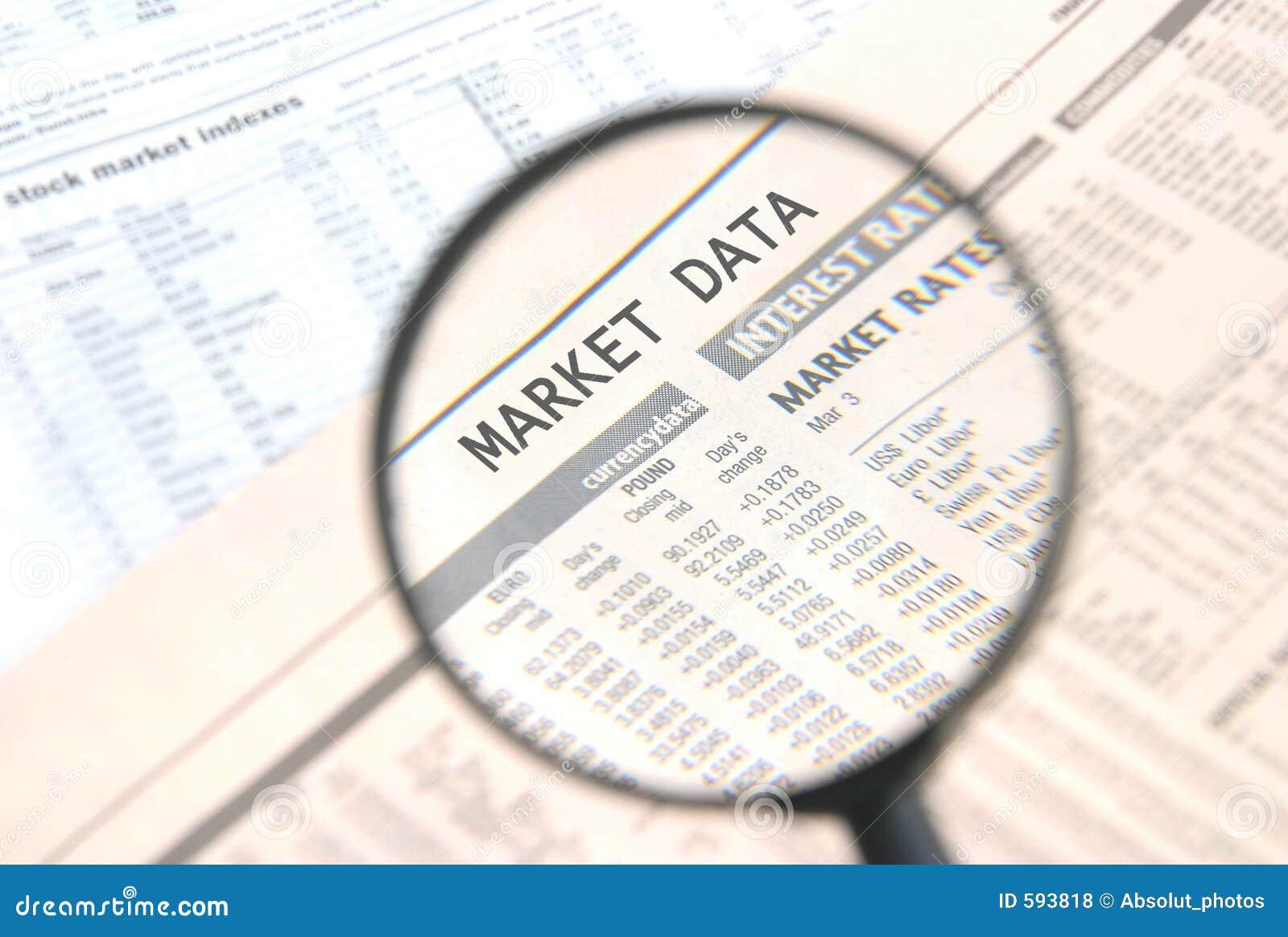 Markt-Daten