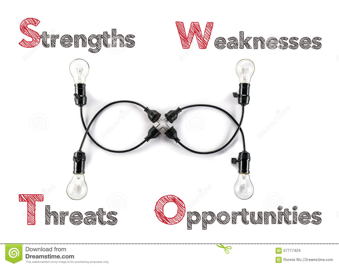 Strengths And Weaknesses Keywords submited images