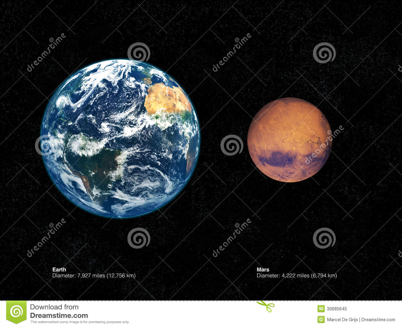 comparing mars and earth Nasa has so may wonderful resources that you can use in your classroom i saw this great website (link) that compared the earth and mars using a chart with detailed.
