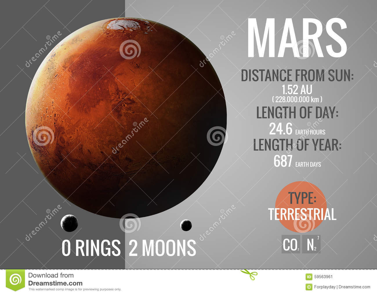 Mars - Infographic Presents One Of The Solar Stock ...