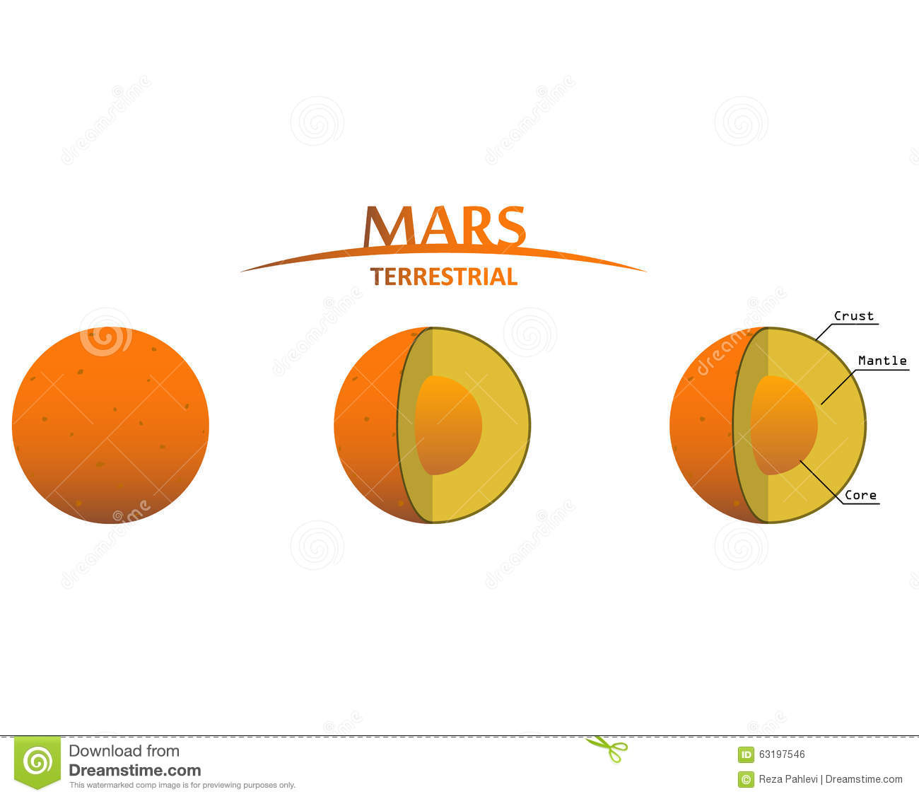 Mars Layers Clipart With Infographics Terrestrial Planet Stock ...