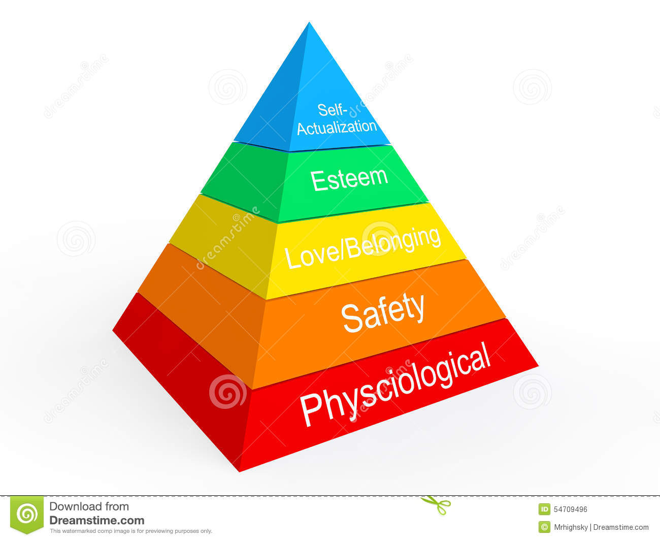 analysis of maslow s theory of human motivation Maslow and the motivation hierarchy: maslow's theory of motivation (1943, 1987) theory of human motivation.