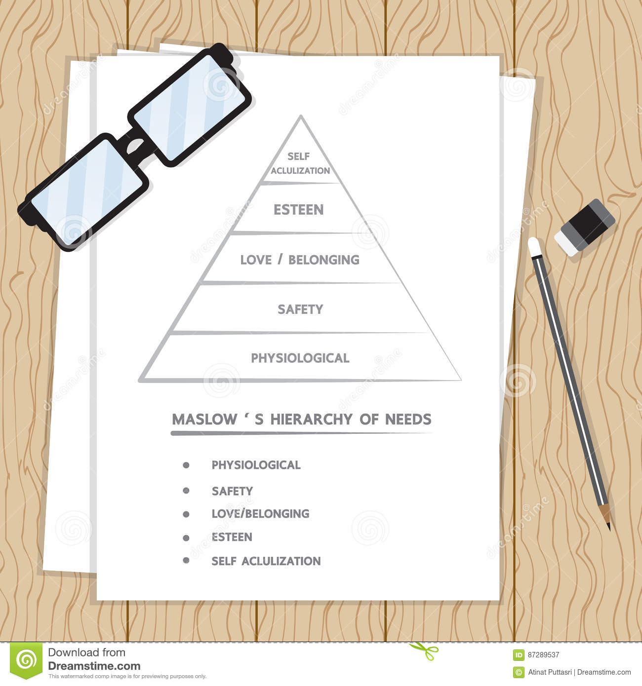 Maslows hierarchy of needs represented as a pyramid with the most maslows hierarchy of needs represented as a pyramid with the most basic needs at the bottom simple flat vector vector illustration cartoondealer ccuart Image collections