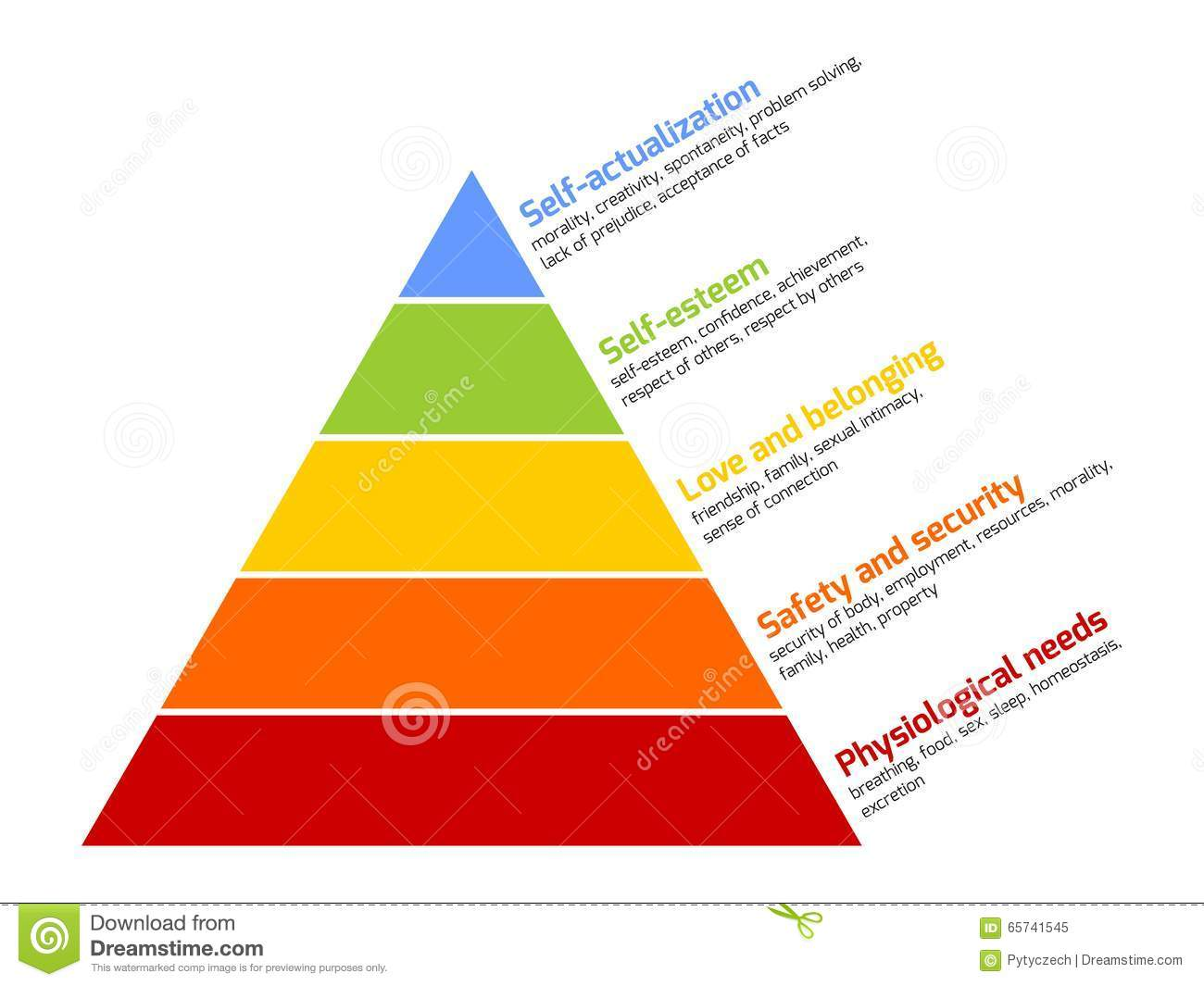 the breakfast club maslows theory In his later years maslow turned his attention to management theory,  such  initiatives saw, for example, the introduction of breakfast clubs.