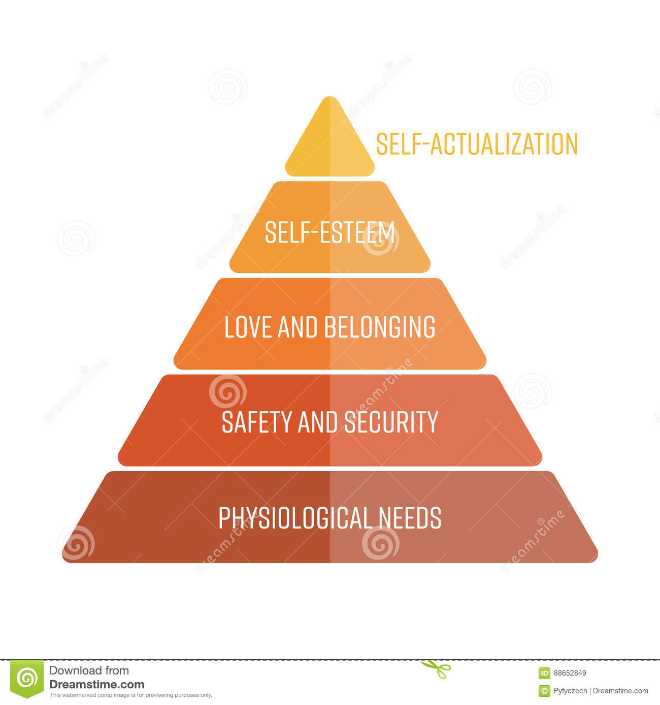 maslows hierarchy of needs and implications Discusses abraham maslow's hierarchy of needs and how it provides a model for understanding the need for human relations in the classroom.