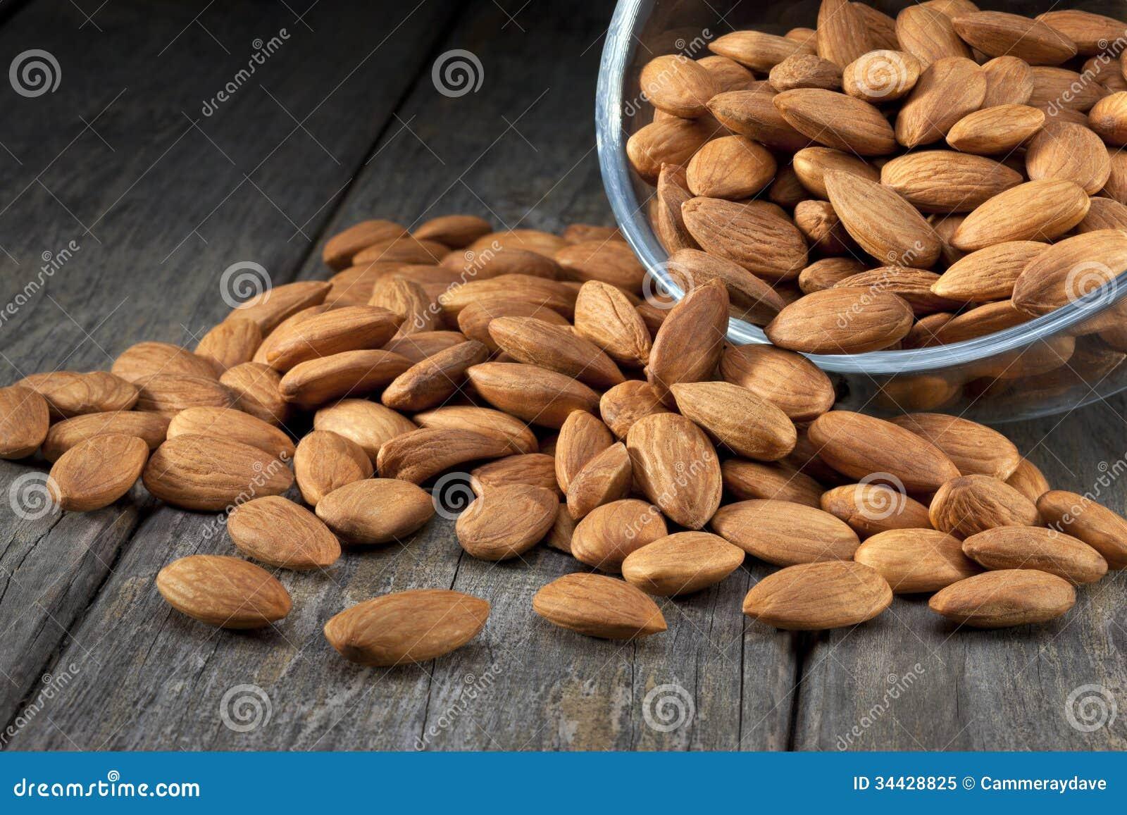 Mat för mandelmandelmuttrar