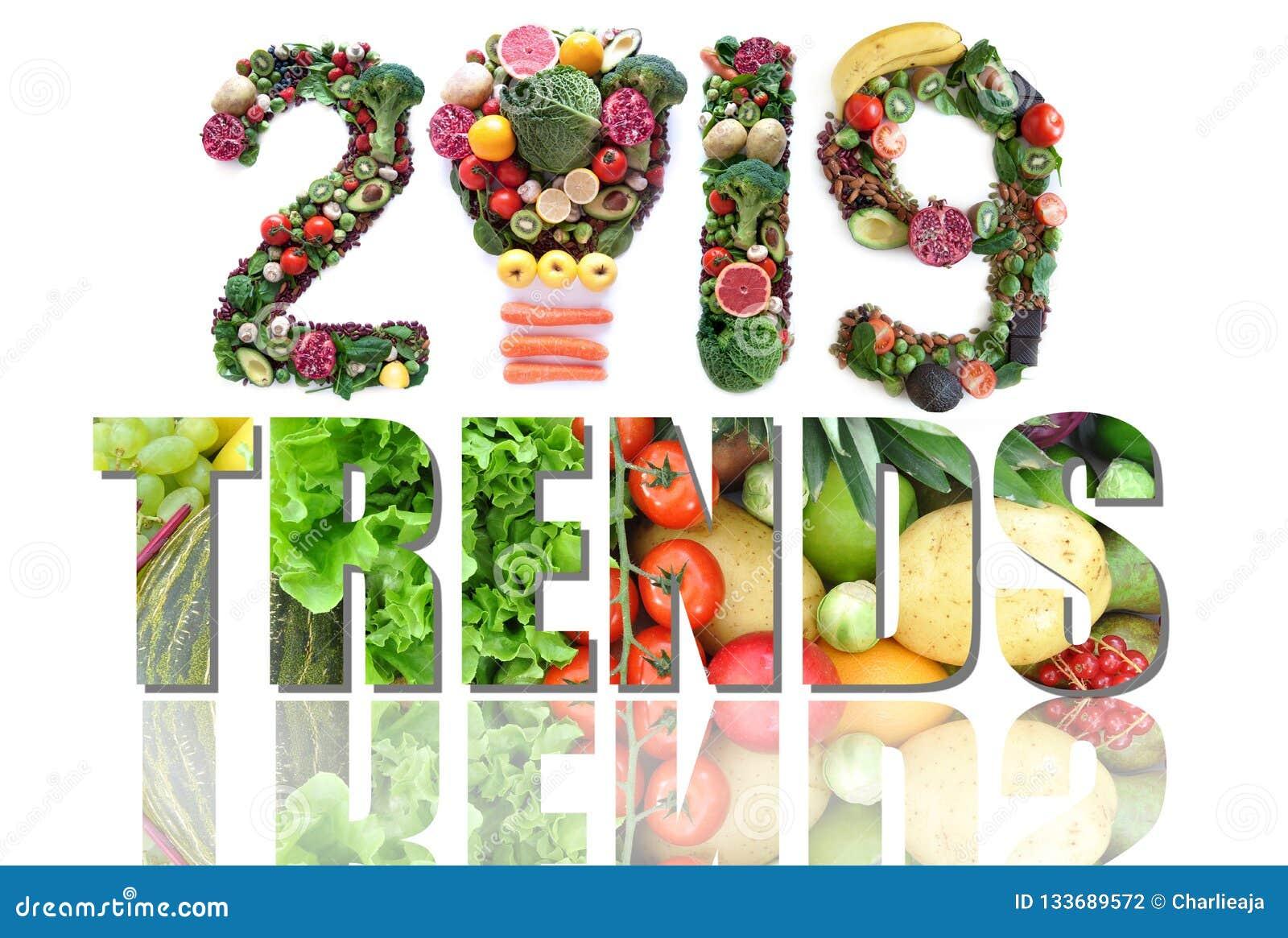 Mat 2019 och vård- trender