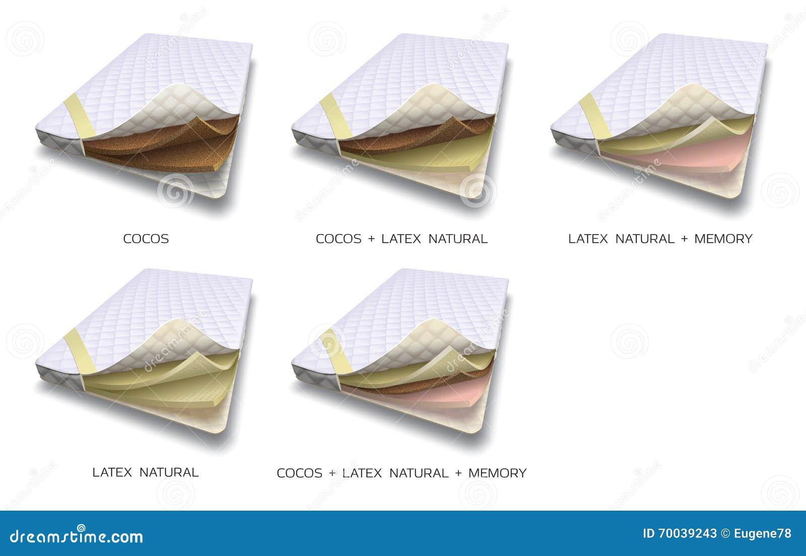 Materassi superiori messi