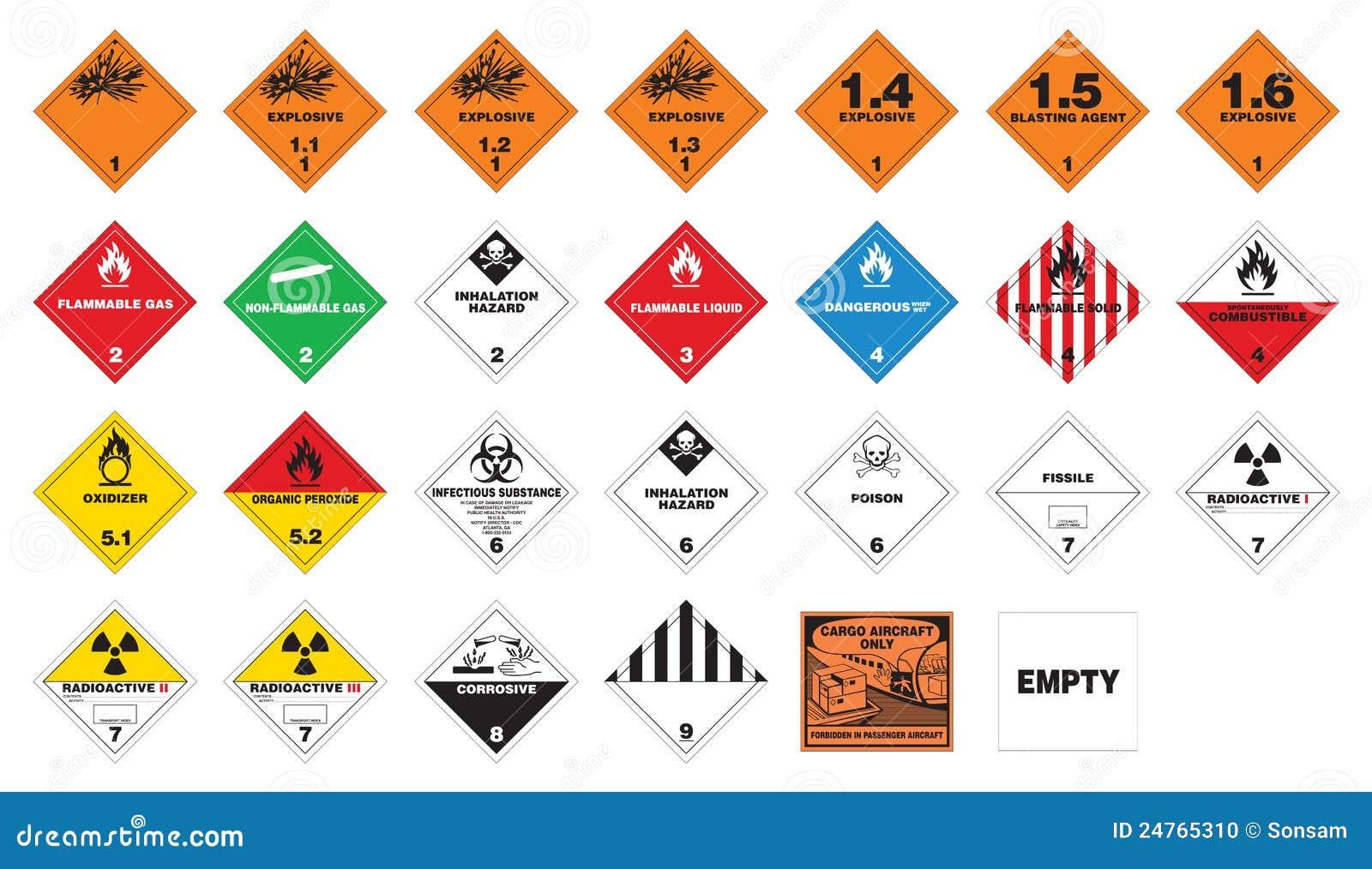 identificacion material peligroso: