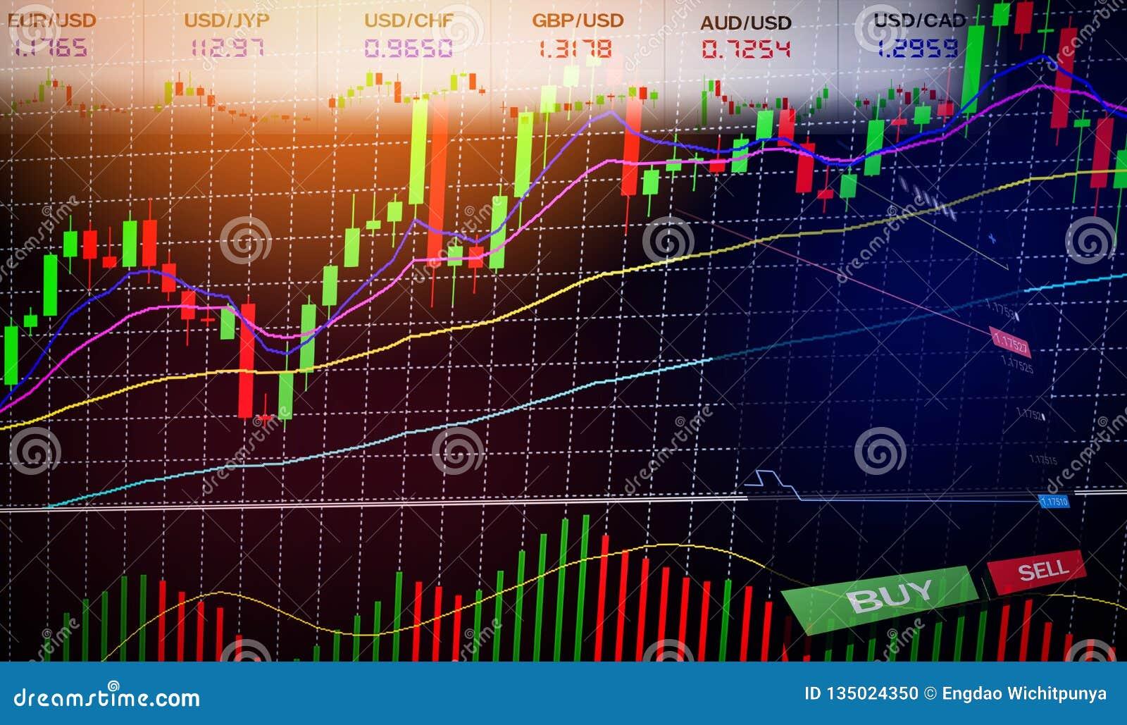 MaterielForexhandel - diagram för affärsgraf av finansiell/för forexdiagramgraf för bräde om data information