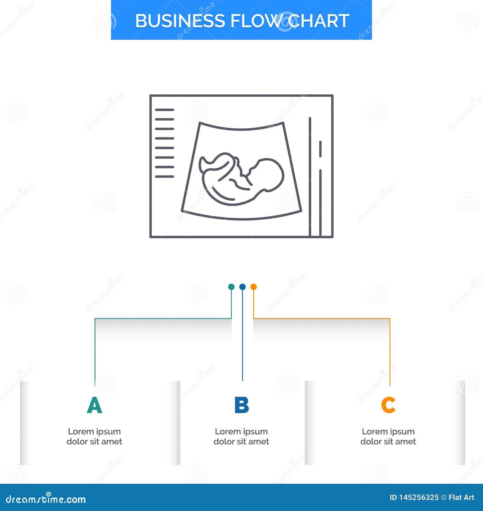 Maternità, gravidanza, sonogram, bambino, progettazione del diagramma di flusso di affari di ultrasuono con 3 punti Linea icona p
