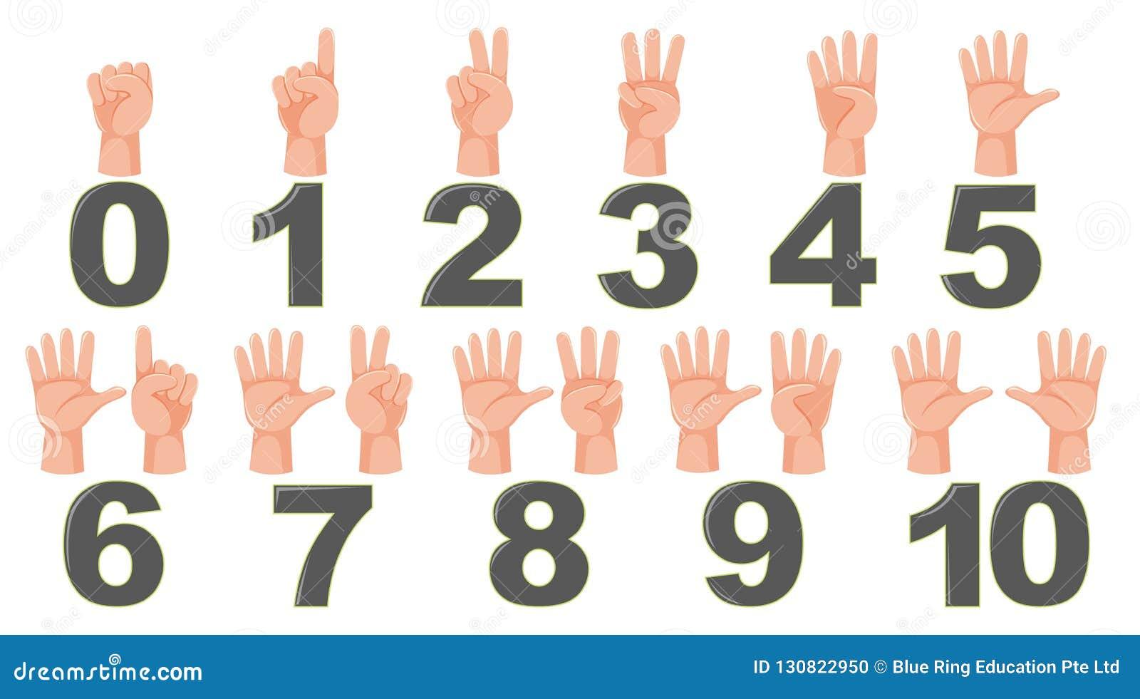 Math count finger gesture