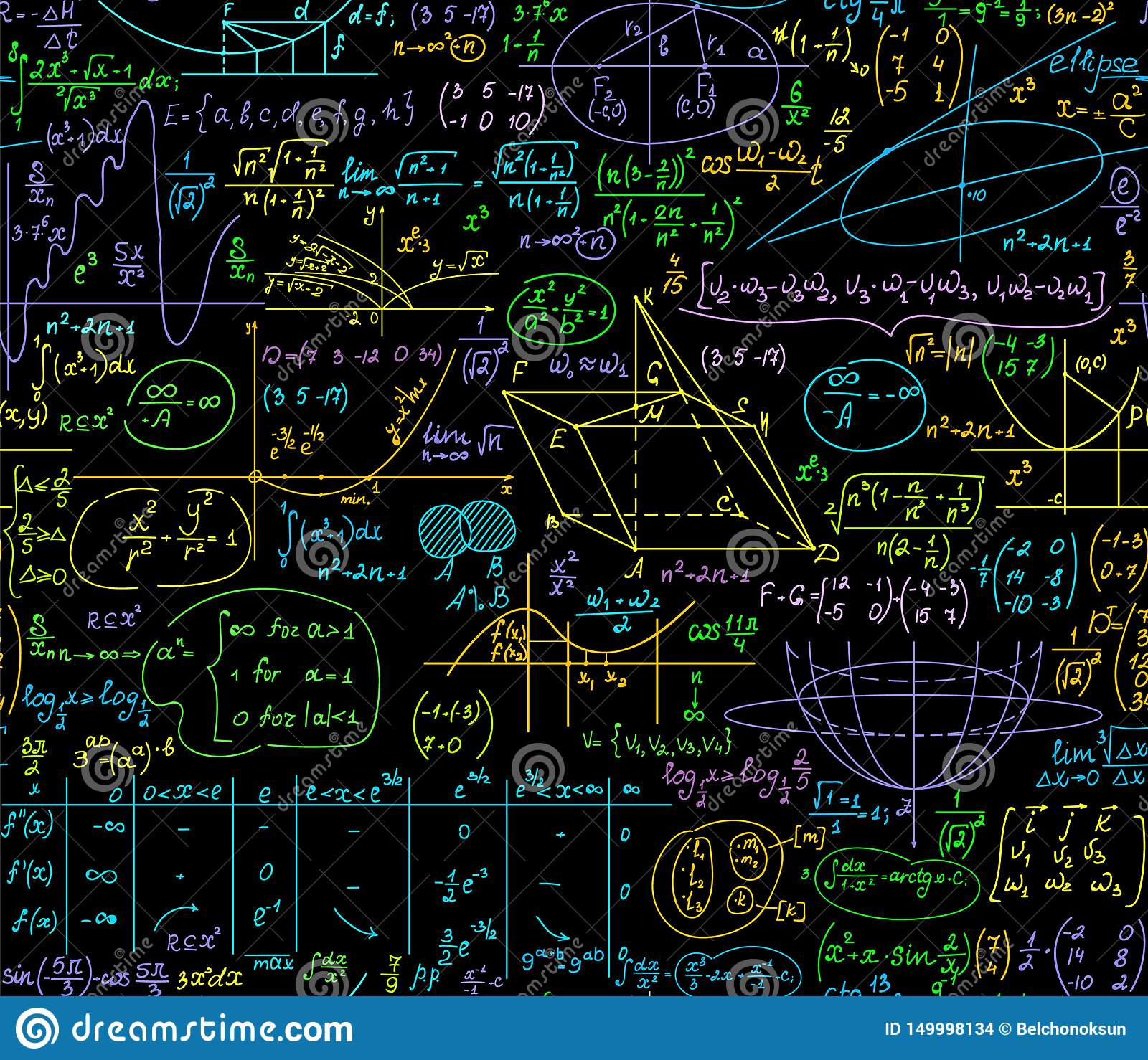 Math Educational Vector Seamless Pattern With Multicolored Algebra