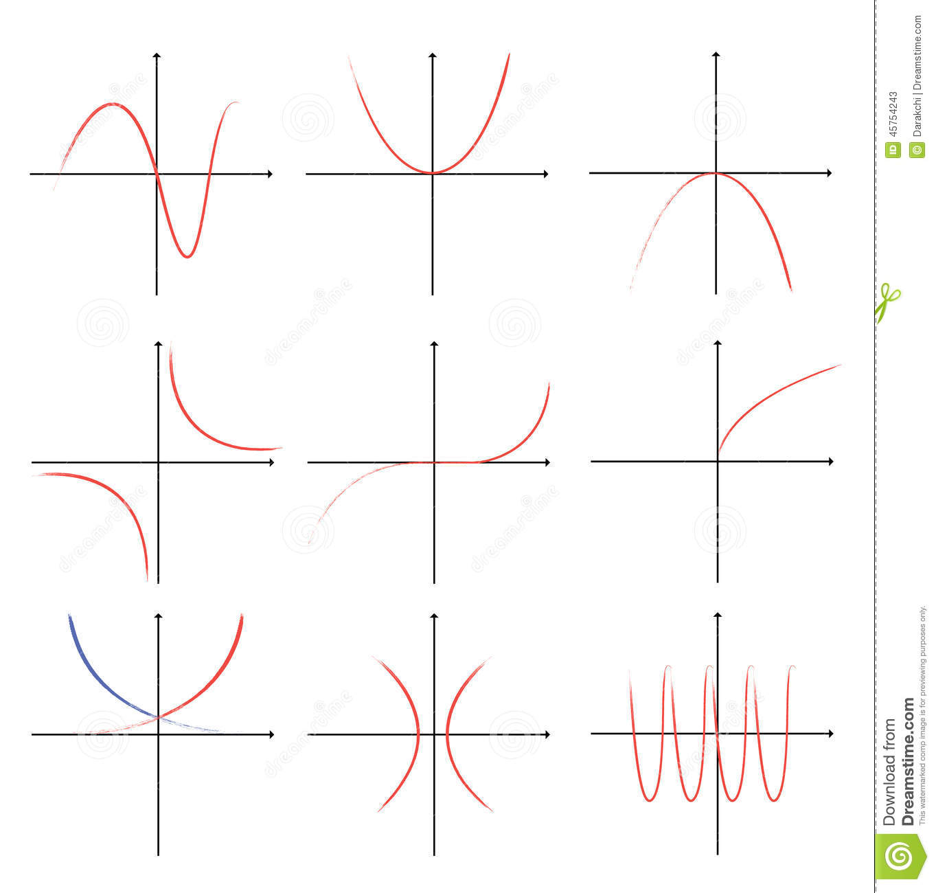 Stock Illustration Math Graphs Common Vector Illustration Simple Sketchy Image45754243 on Parent Functions And Graphs