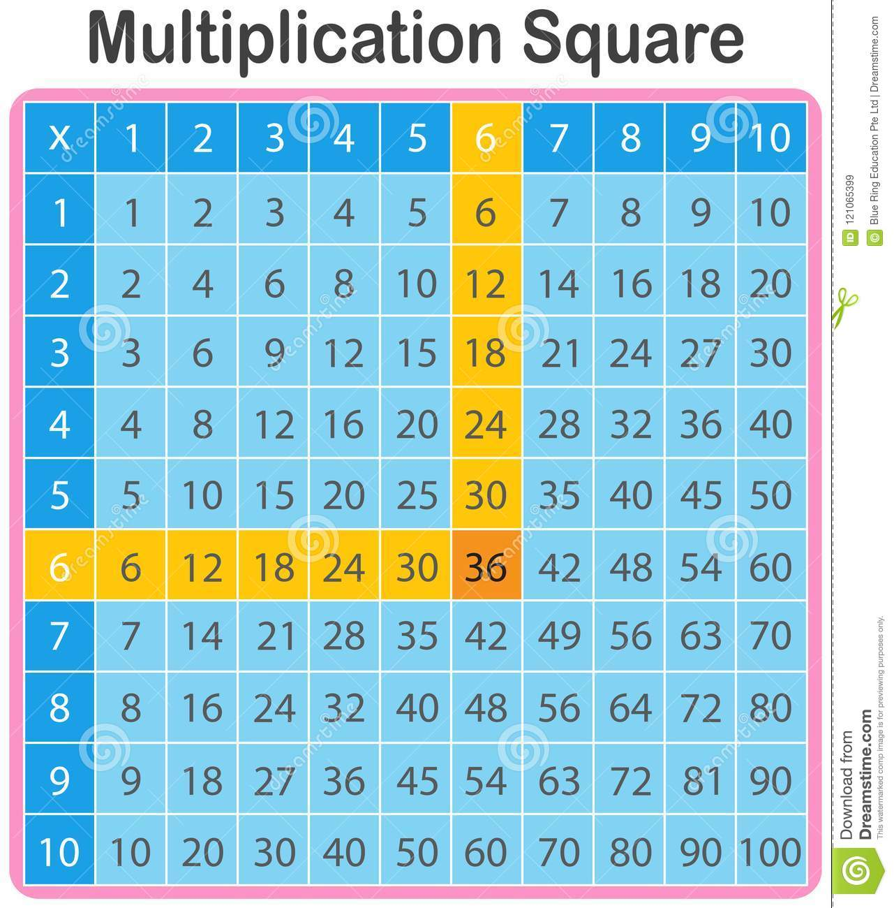 A Math Multiplication Square Stock Vector - Illustration of ...