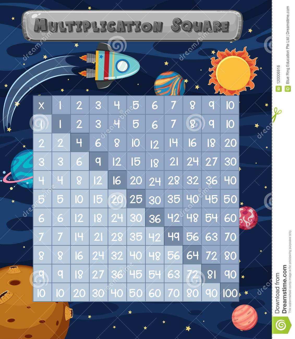 A Math Multiplication Square Space Scene Stock Vector - Illustration ...