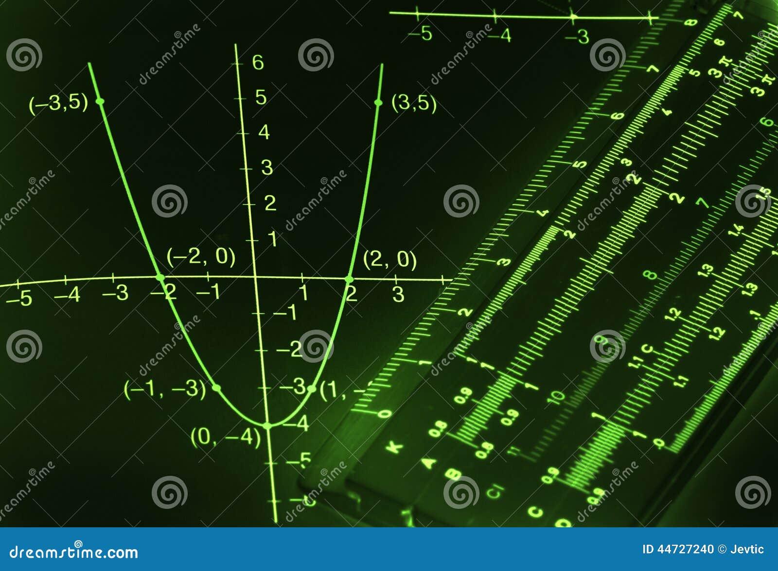 Mathematical Background Stock Photo Image 44727240