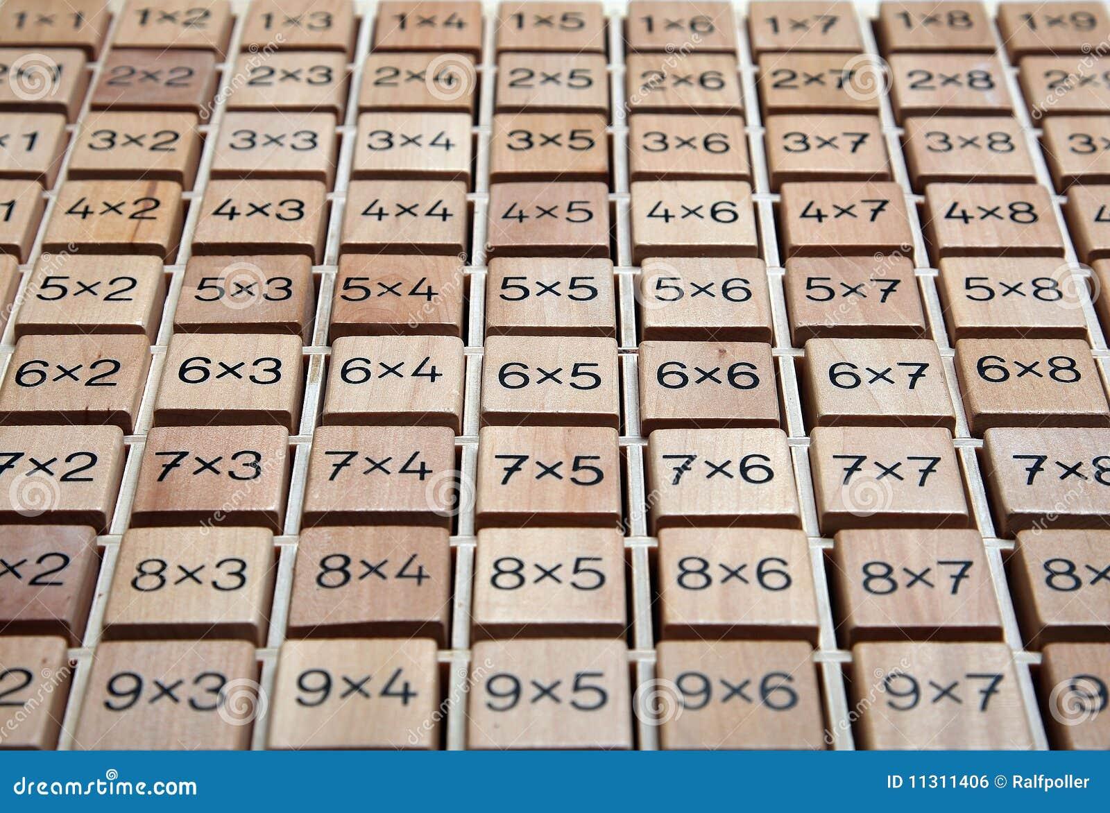 Mathematikkasten