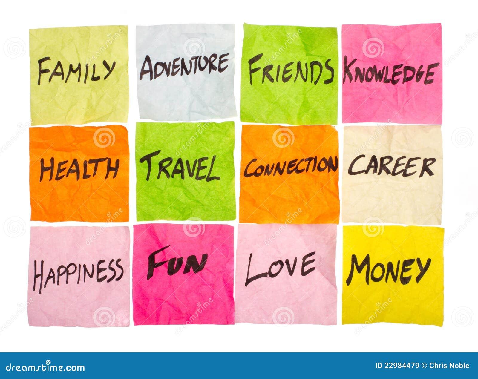 Matriz de la vida, prioridades de la vida