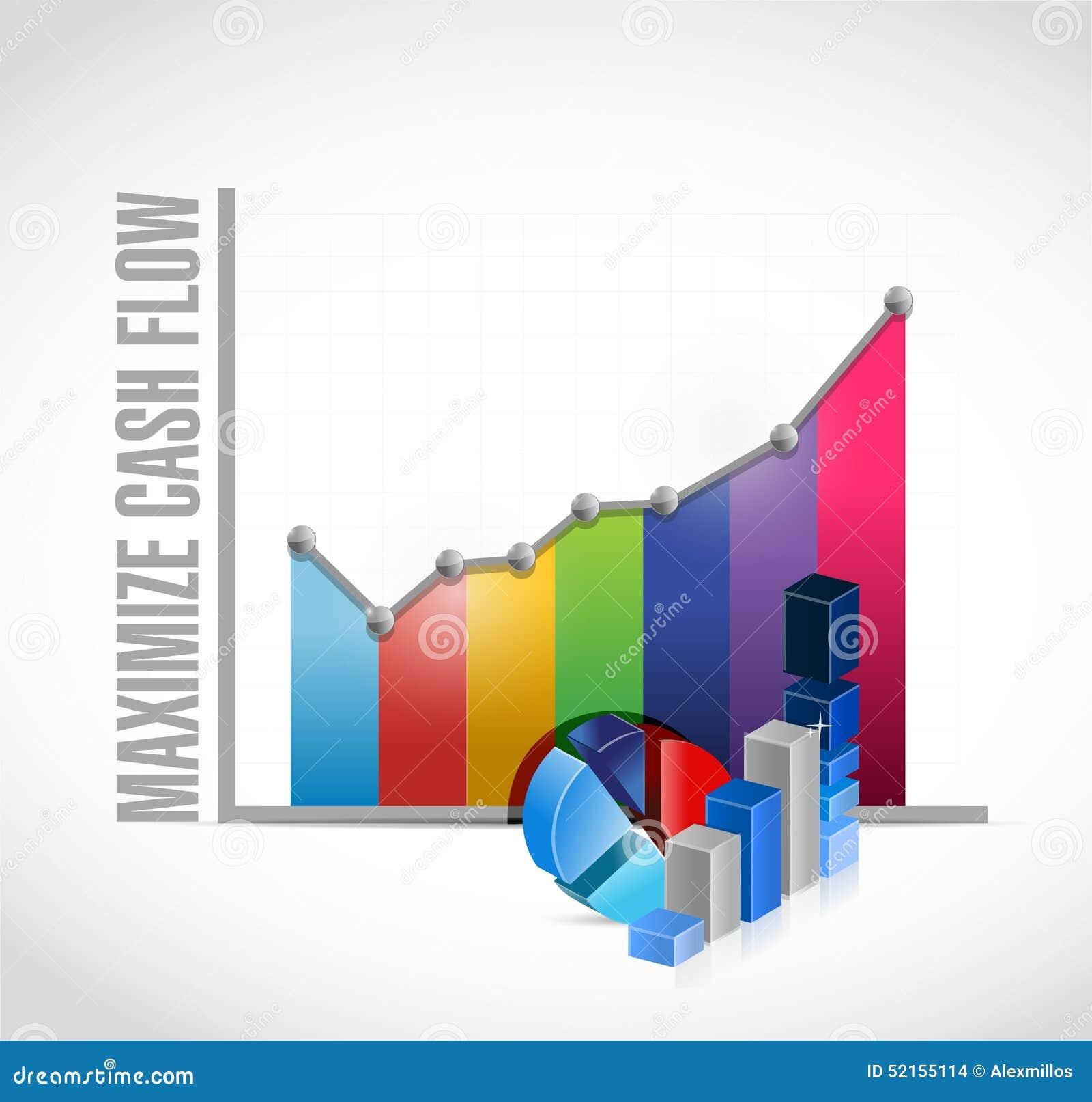 Maximaliseer cash flow bedrijfsgrafiekteken