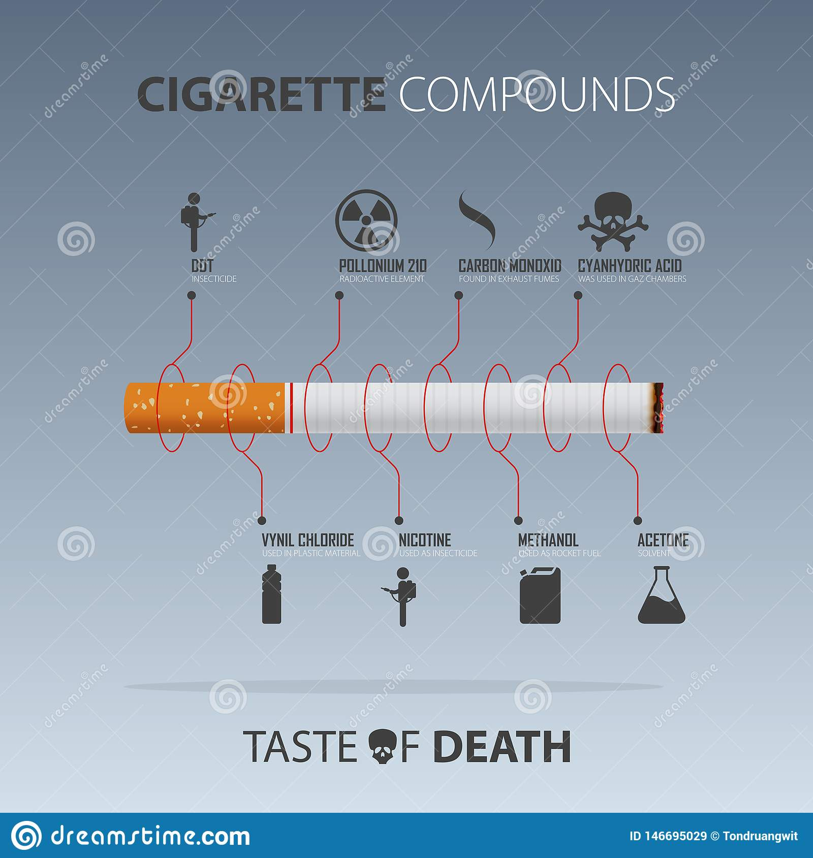 May 31st World No Tobacco Day infographic. Danger from the compound of cigarettes infographic. Vector