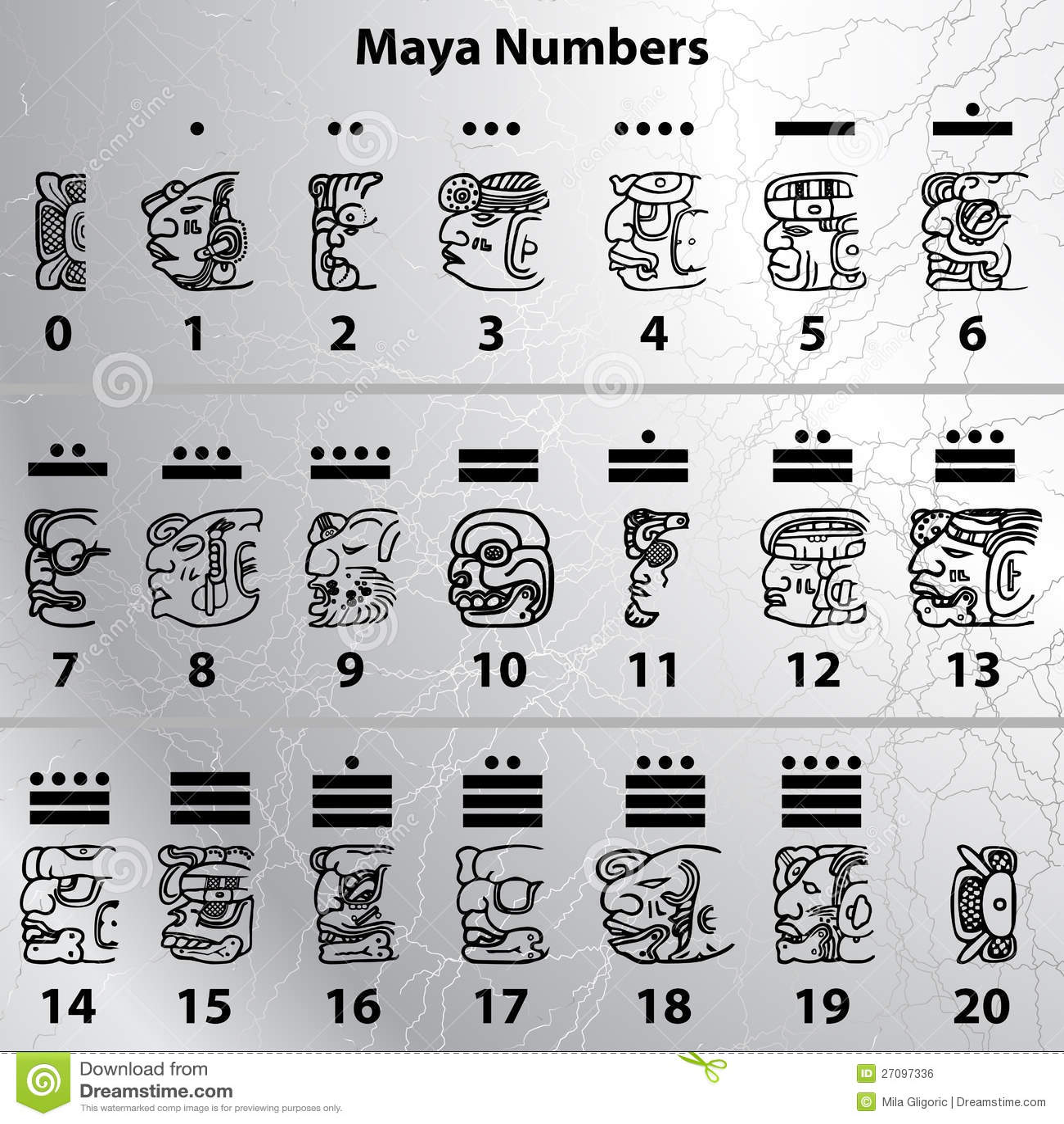 Maya Numbers Stock Vector Illustration Of Days Mosaic 27097336