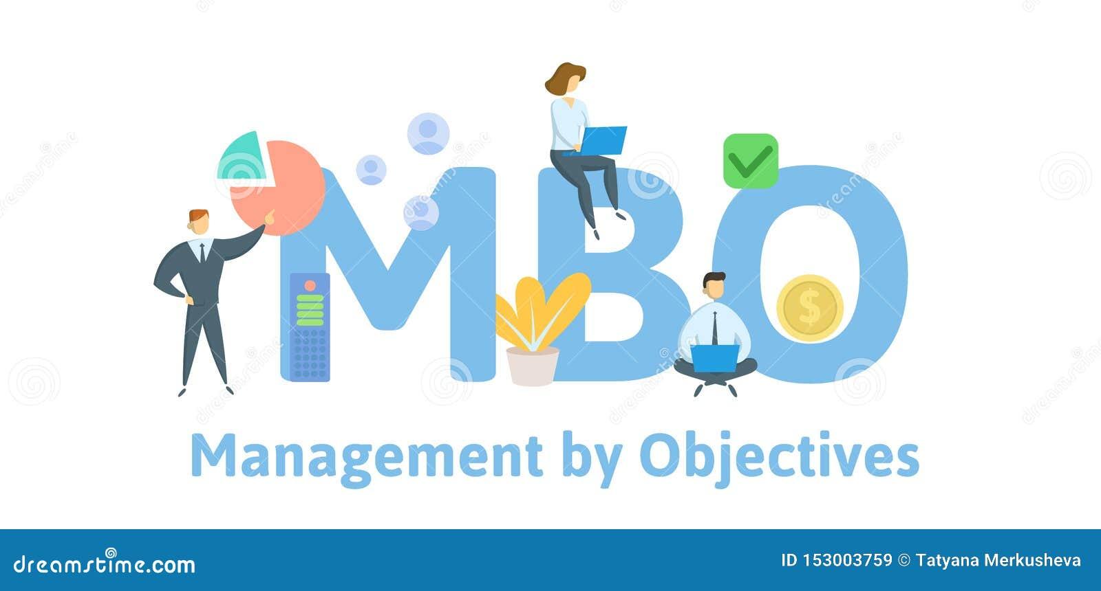MBO, Beheer door Doelstellingen Concept met mensen, brieven en pictogrammen Vlakke vectorillustratie Ge?soleerd op wit