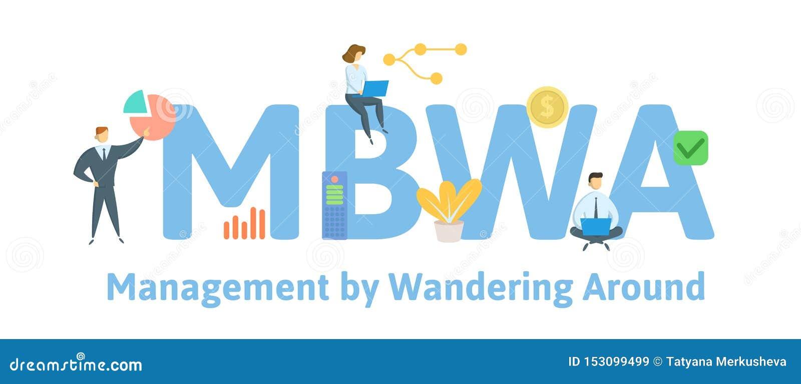 MBWA, Beheer door rond Te wandelen Concept met mensen, brieven en pictogrammen Vlakke vectorillustratie ge?soleerde