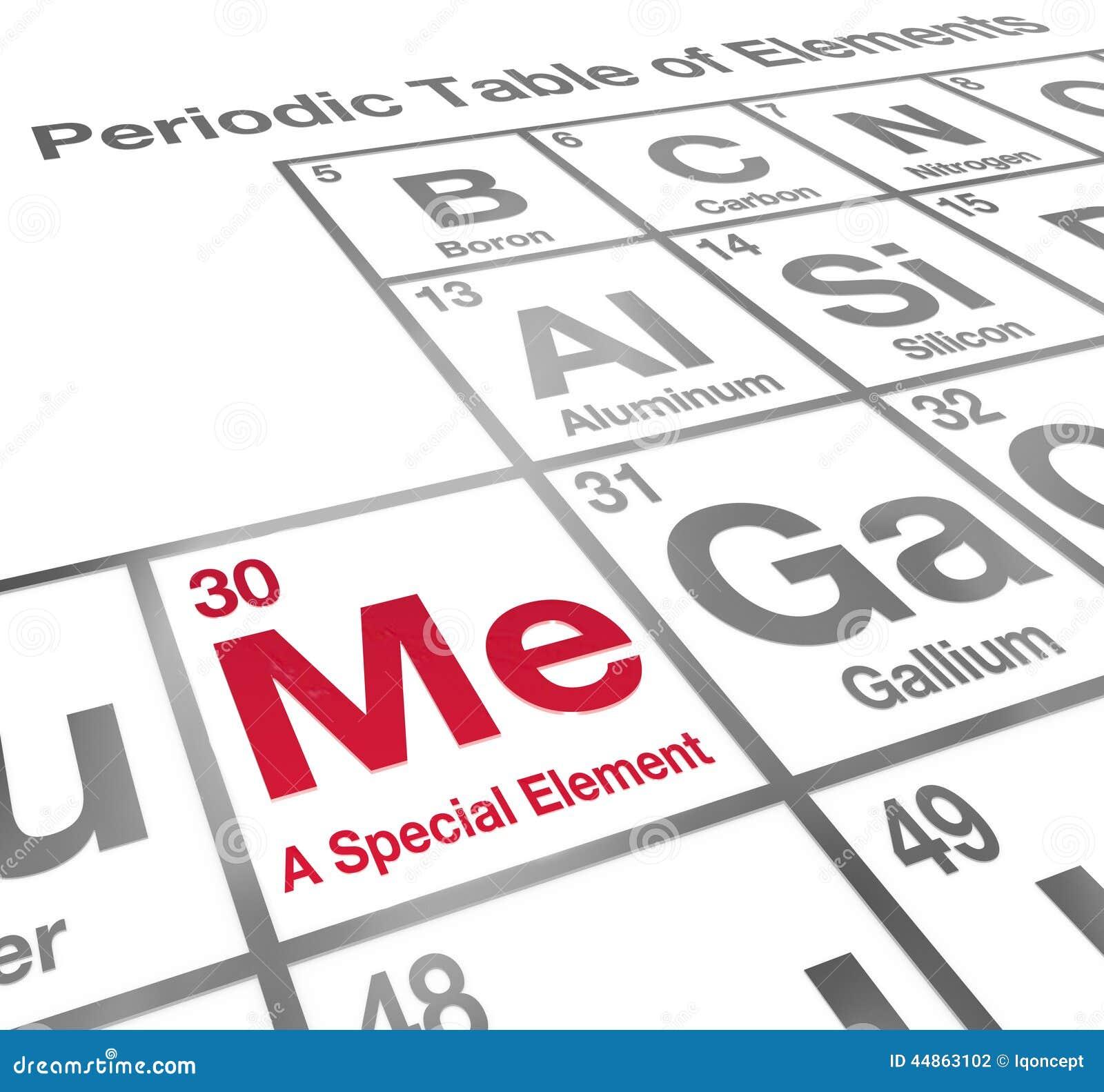 Me Special Element Periodic Table Unique Different Confidence Stock