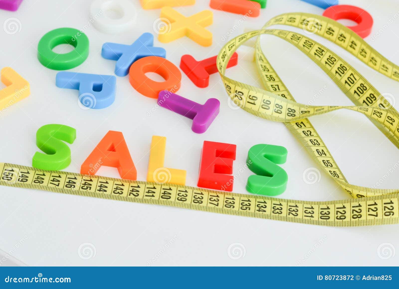 Measurement of sales concept