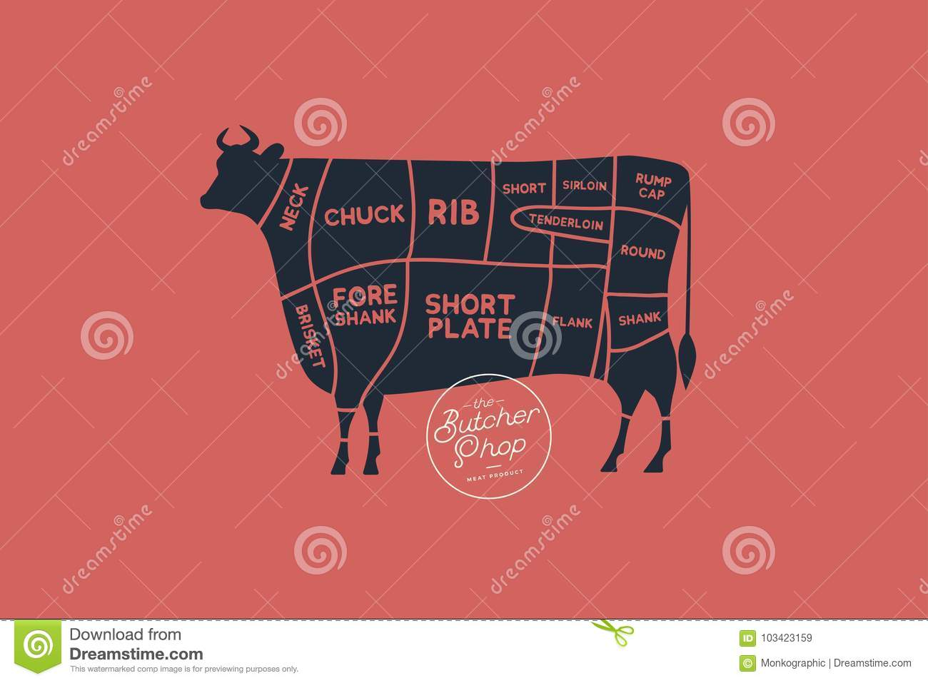 meat cuts diagrams butcher shop scheme beef meat cuts diagrams butcher shop scheme beef animal silhouette beef 103423159 meat cuts diagrams for butcher shop scheme of beef stock vector