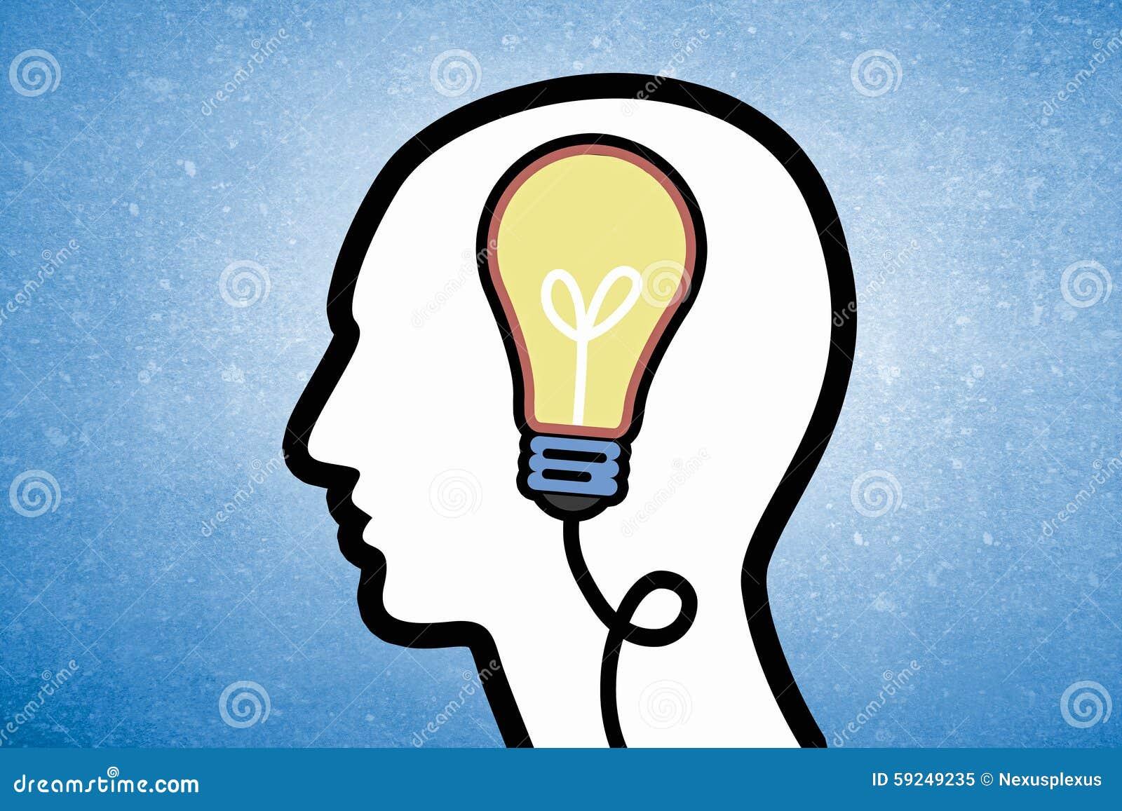 Mecanismo de pensamiento