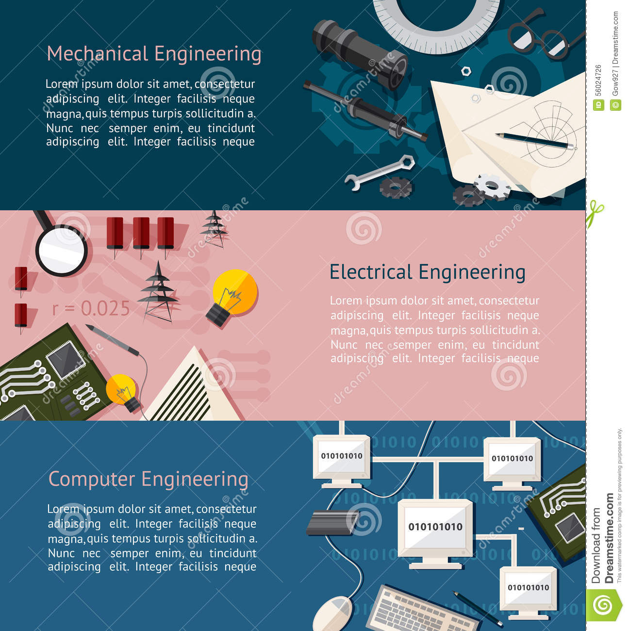 Mechanical Engineering Design Demographics