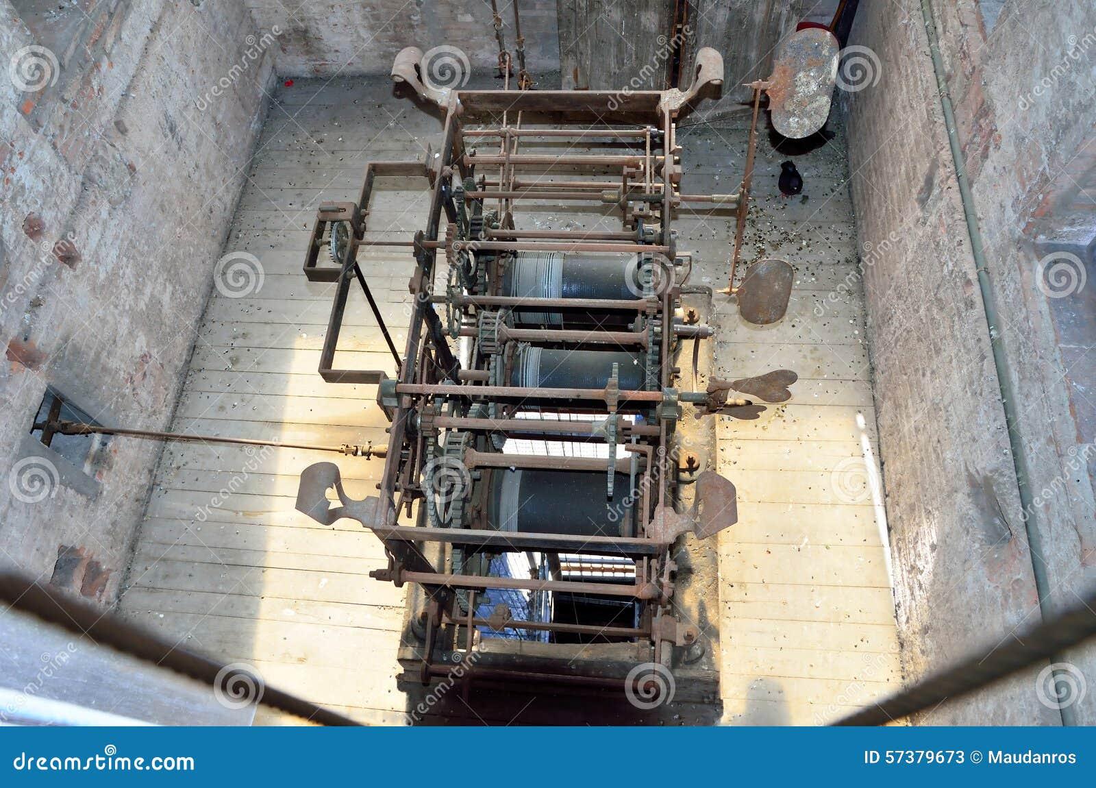 Mechanisch apparaat van de klok