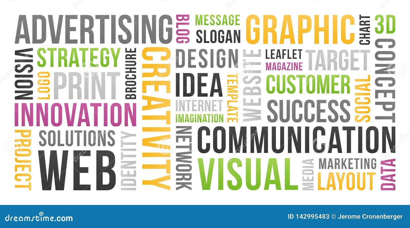 Mededeling en marketing - woordwolk