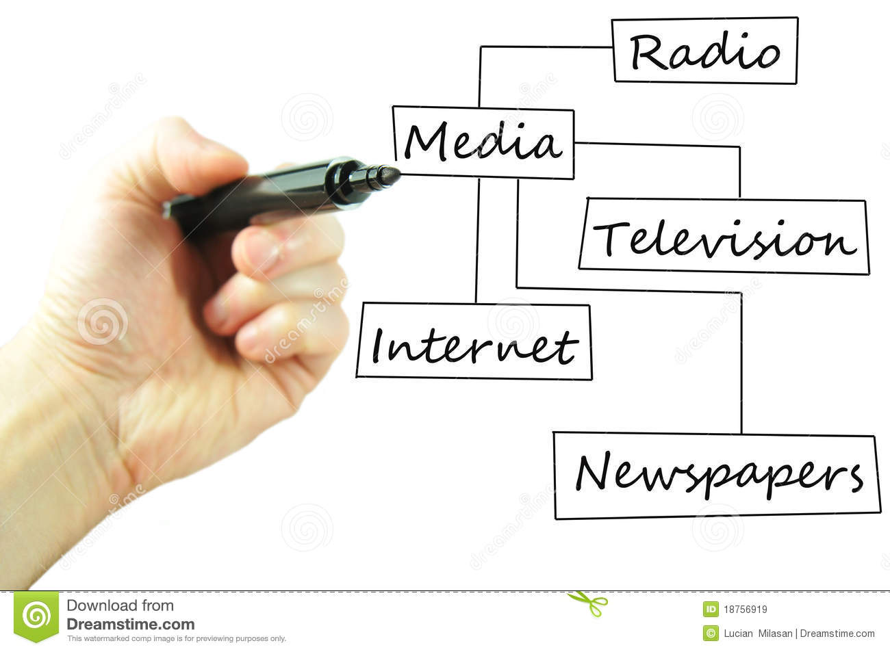 mass media paper z buy essay papers essays on mass media essays and papers essay about mass media